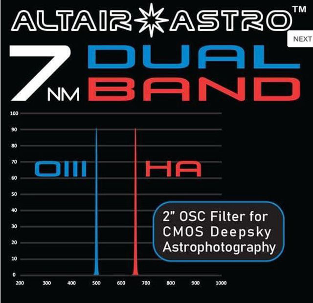 """Picture of Altair Dual-Band 7nm CMOS Nebula Filter 2"""""""